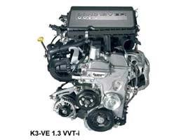 DOHC in-line four..